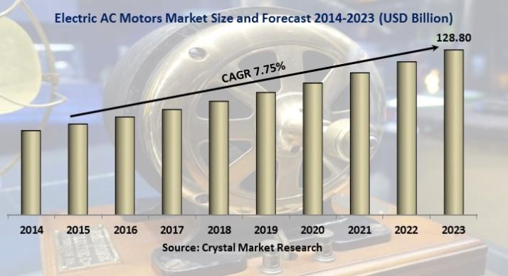 Electric-AC-Motors-Market.jpg